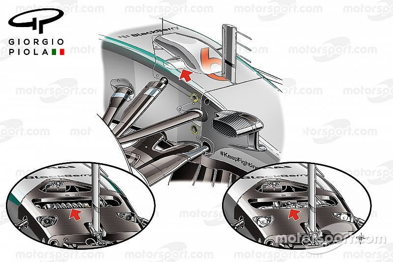 Tech analysis: How Manor concessions helped Mercedes build a winner
