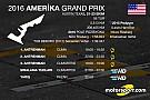 2016 Amerika GP saat kaçta hangi kanalda?