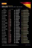 Formula 1 Photos - Selected Pirelli sets per driver for Spanish GP