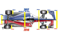 Formula 1 Photos - 2017 aero regulations, top view