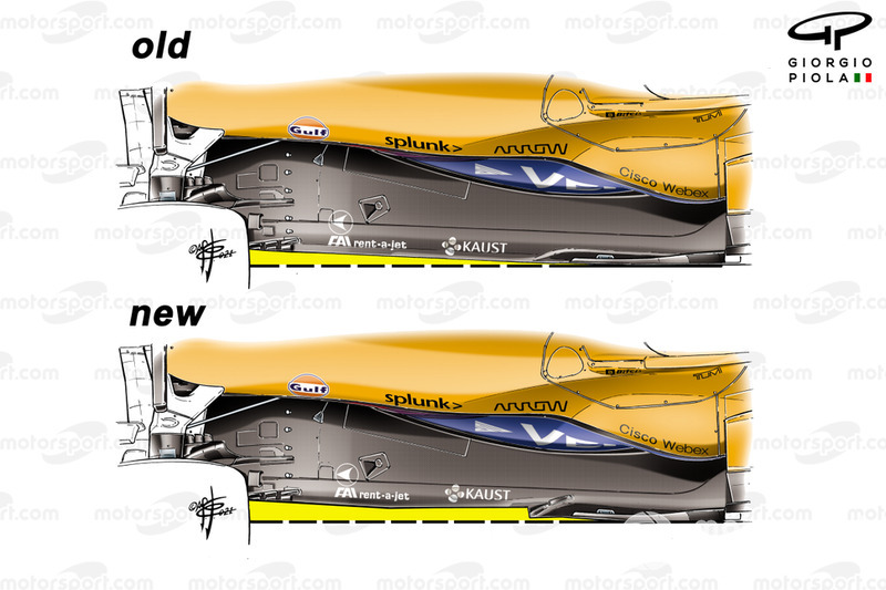 McLaren MCL35M floor comparison