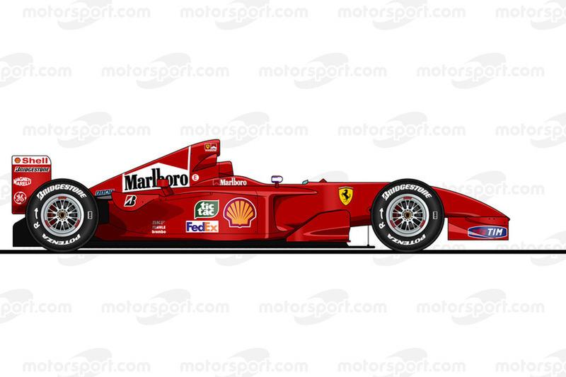 2001赛季:法拉利F2001