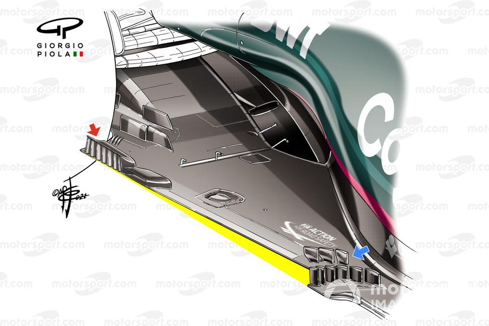 Suelo del Aston Martin AMR21