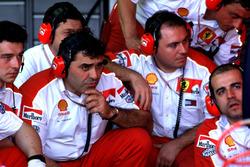 The Mechanics of Ferrari