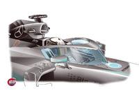 Formula 1 Photos - F1 Head protection closed