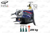 Formula 1 Photos - T Tray strength test