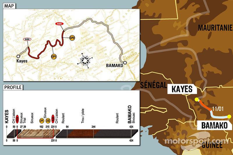 Dakar: Stage 11 Kayes to Bamako notes