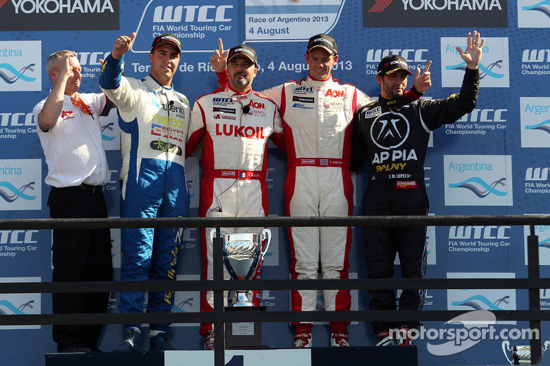 Muller extends championship lead as paddock applauds Argentina