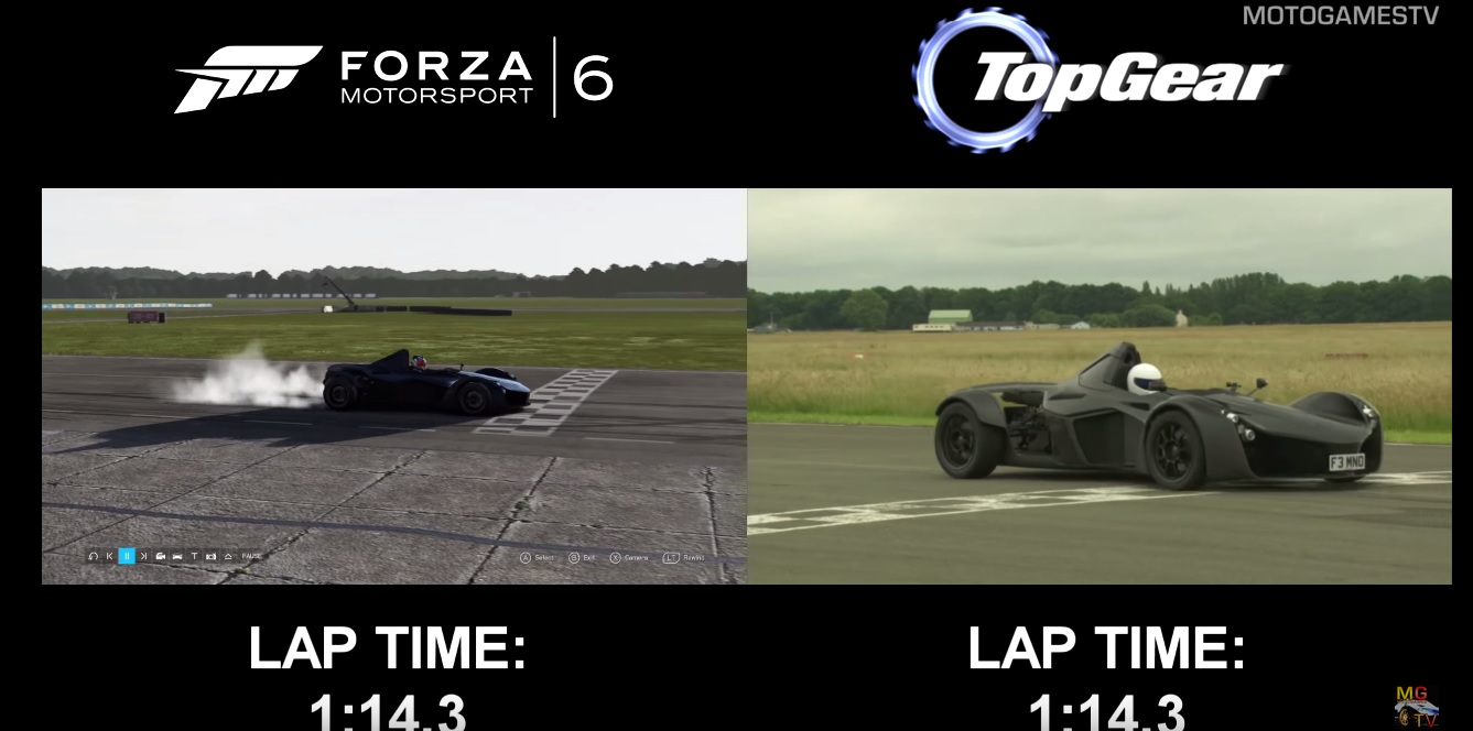 Forza Motorsport 6 Vs. Top Gear: BAC Mono