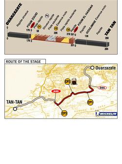 Stage 6: 2004-01-06, Ouarzazate to Tan-Tan