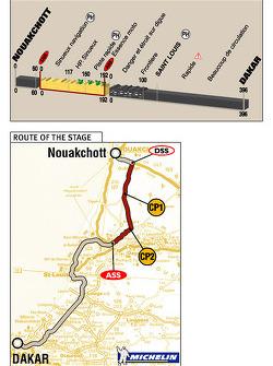 Stage 16: 2004-01-17, Nouakchott to Dakar