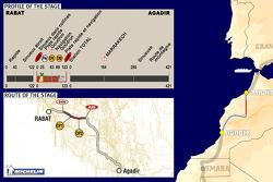 Stage 4: 2005-01-03, Rabat to Agadir