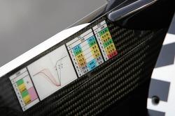 Detail of the BAR-Honda 007