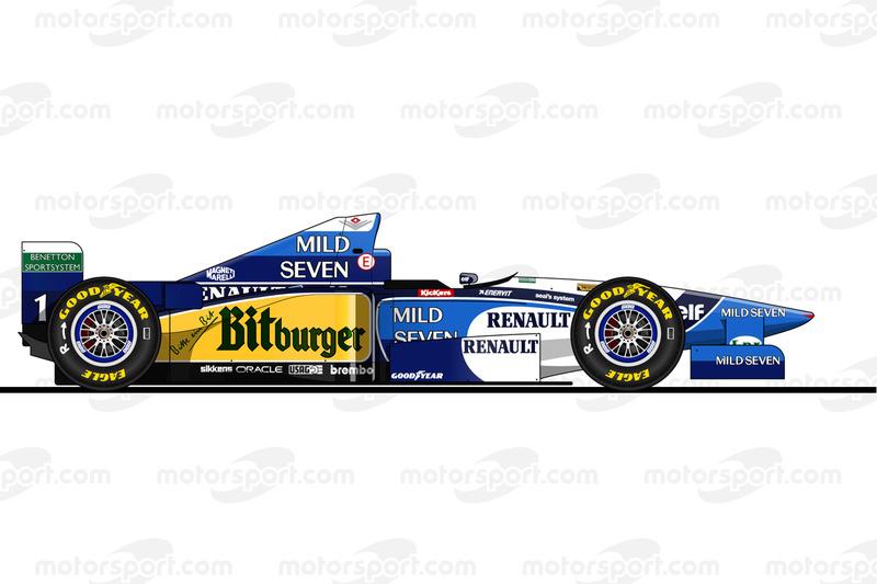 1995年 Benetton B195
