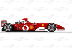 The Ferrari F2002 driven by Michael Schumacher in 2002
