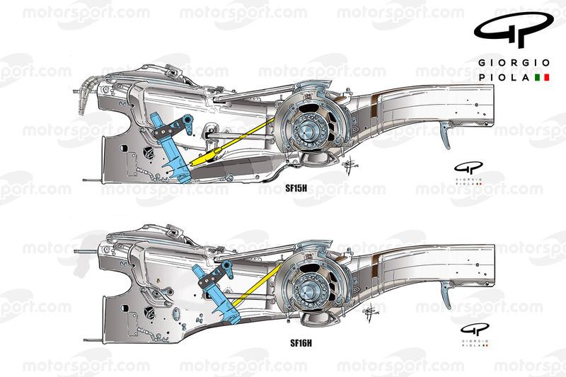 Technique Comment Ferrari Progresse Gr 226 Ce 224 Sa