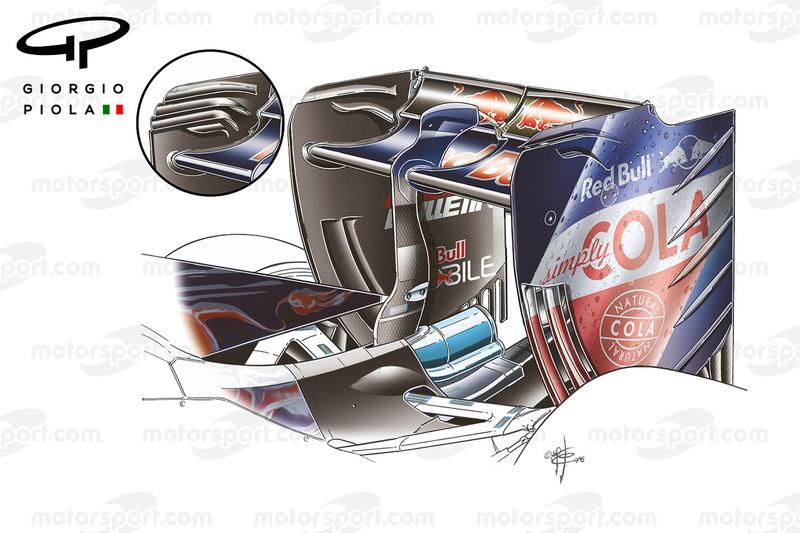 Heckflügel des Toro Rosso STR11