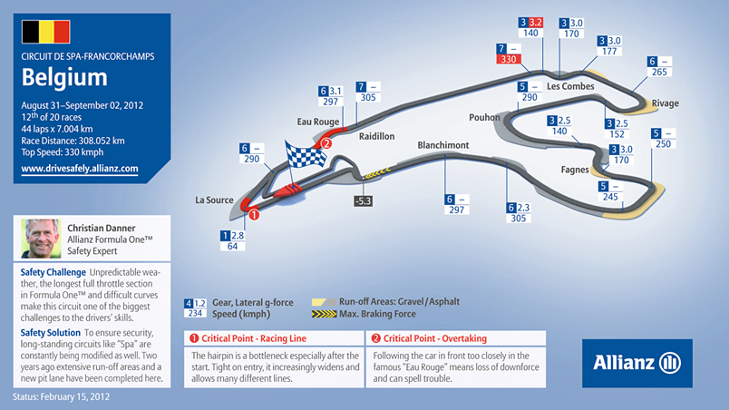 Spa Track Map