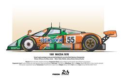 Mazda 787B - 1991 Herbert Gachot Weidler