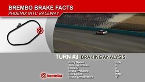 NASCAR Brembo Brake Facts - Phoenix