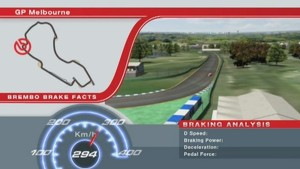 Brembo Brake Facts - Round 1 - Australia 2012