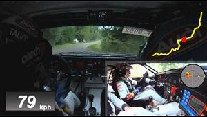 SS5 Lahti Historic Rally 2013 On Board Camera Audi Quattro with GPS data!!