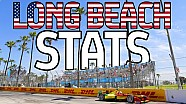 Formula E Long Beach: All The Stats you Need To Know