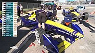 2016 Formula E Long Beach e Prix - Race highlights