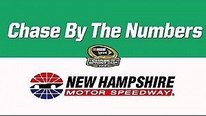 Chase by the Numbers: New Hampshire