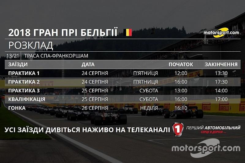 Гран Прі Бельгії: розклад телевізійних трансляцій і статистика