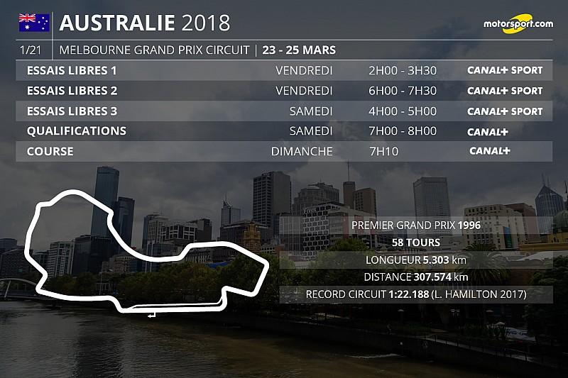Le programme TV du Grand Prix d'Australie