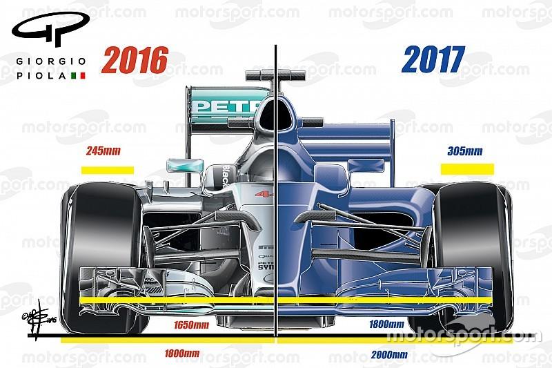 "Grosjean says overhauled 2017 F1 cars won't be ""sexier"""