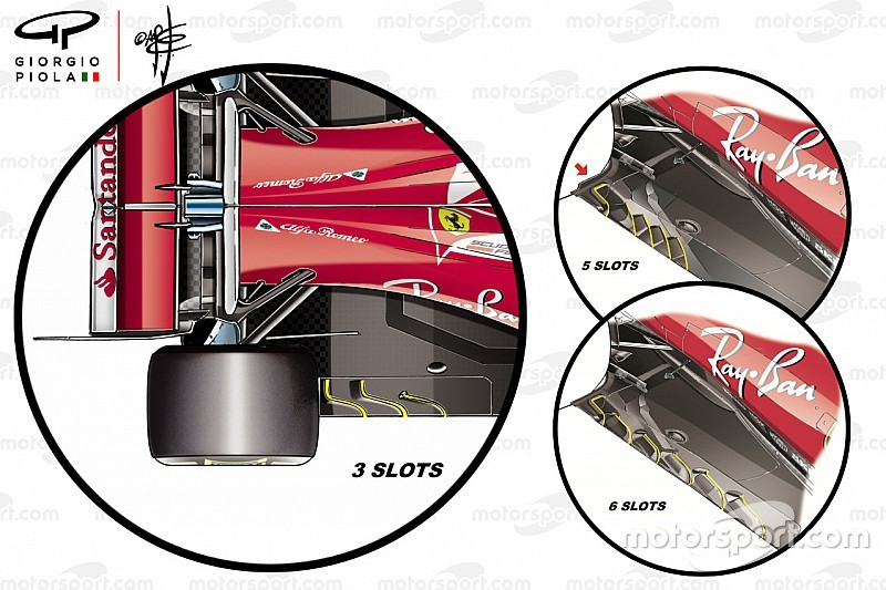 How Formula 1 teams have jumped upon a floor loophole