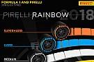 F1 Pirelli introduce dos nuevos compuestos para 2018
