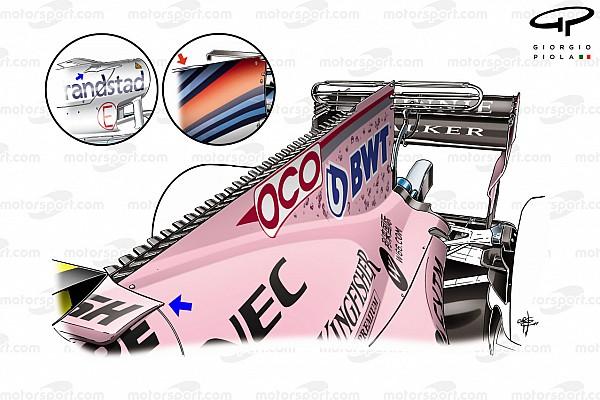 Formule 1 Animation - Le Stégosaure expliqué en 3D