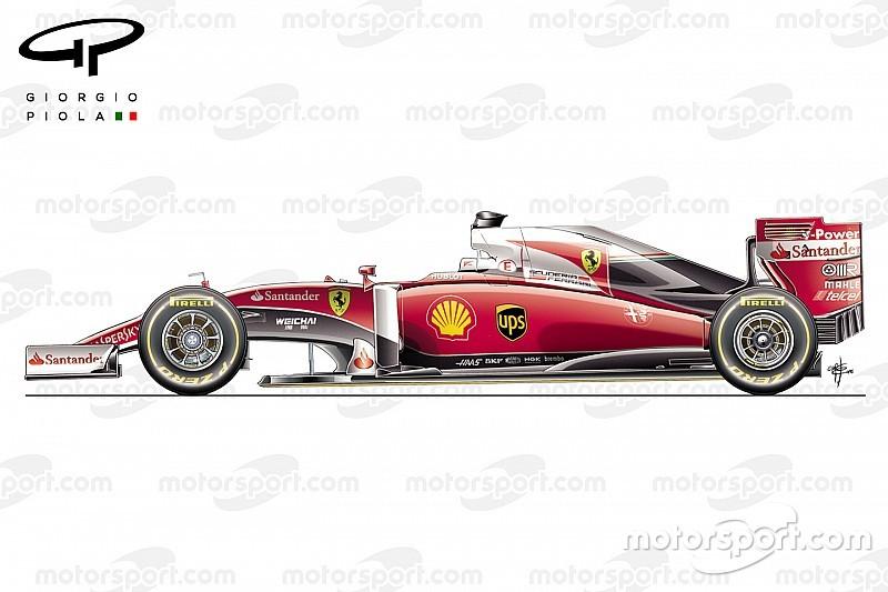 Análisis: ¿Qué tan retro será el nuevo diseño de Ferrari?