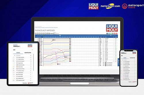 LIQUI MOLY and Motorsport Network renew and expand data feed for global F1, MotoGP & Moto2 race fans