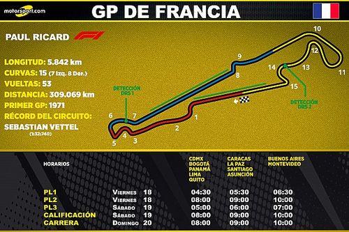 Horarios para Latinoamérica del GP de Francia F1