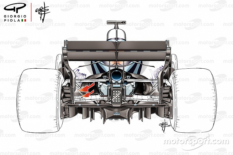 How F1 teams coped with Mexico\'s unique tech demands