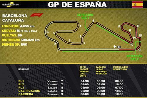 Horarios para Latinoamérica del GP de España F1