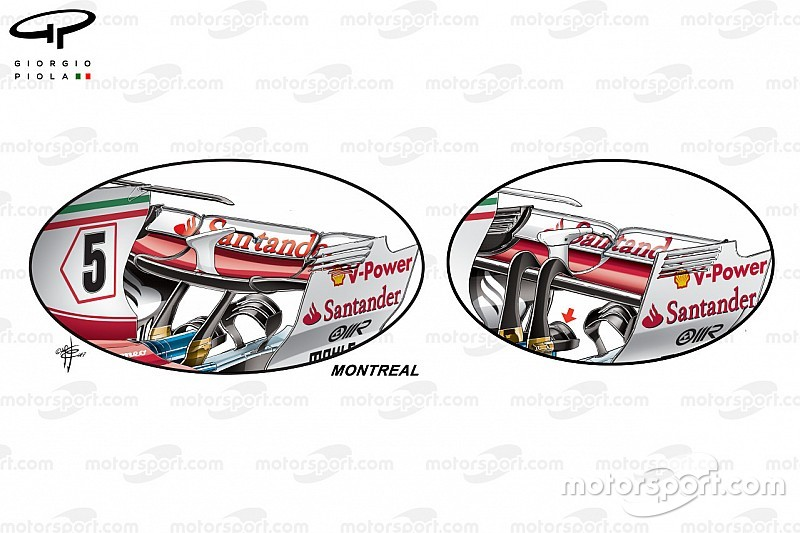 Tech analyse: De medium downforce update van Ferrari