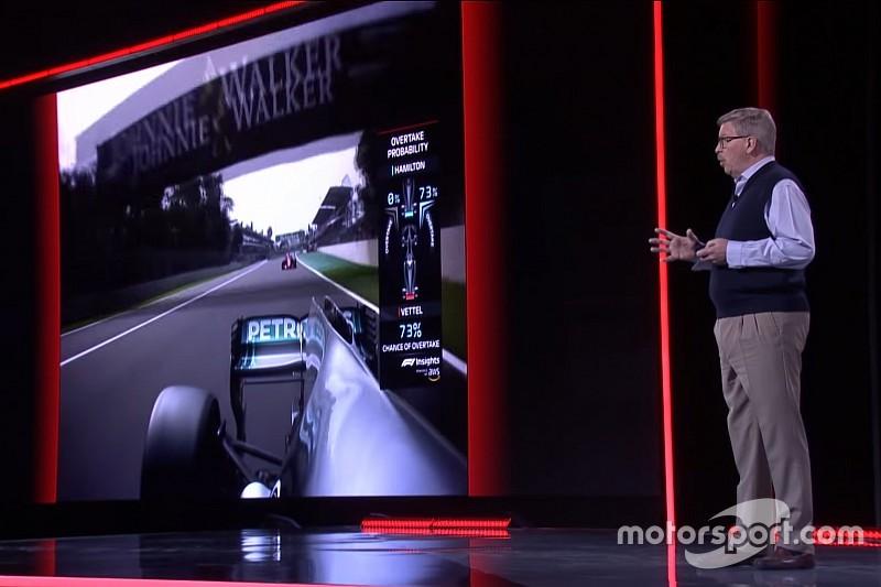 La F1 sfrutterà l'intelligenza artificiale per delle nuove grafiche TV dal 2019