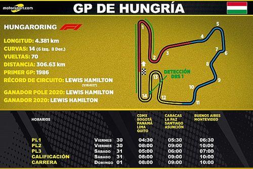 Horarios para Latinoamérica del GP de Hungría F1