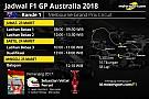 Formula 1 Jadwal lengkap F1 GP Australia 2018