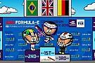 Fórmula E Vídeo: el ePrix de Roma 2018, por 'MinEDrivers'