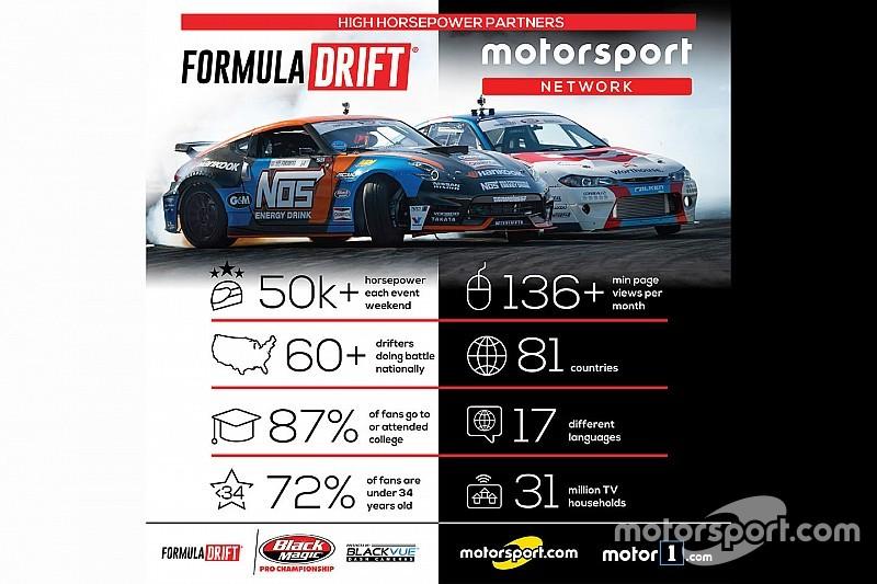 A Motorsport Network csatlakozik a Formula DRIFT-hez