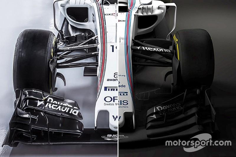 Formel 1 2017: Williams FW38 und FW40 im Vergleich