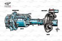 Análise técnica: Saiba qual é o segredo que a Ferrari vai copiar do motor Mercedes