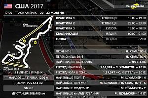 Формула 1 Статистика Гран Прі США: цифри та факти 17-го етапу Ф1