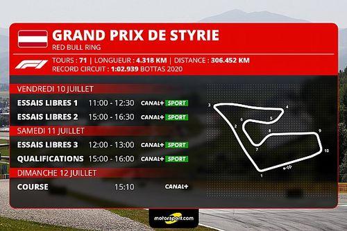 Le programme TV du GP de Styrie 2020